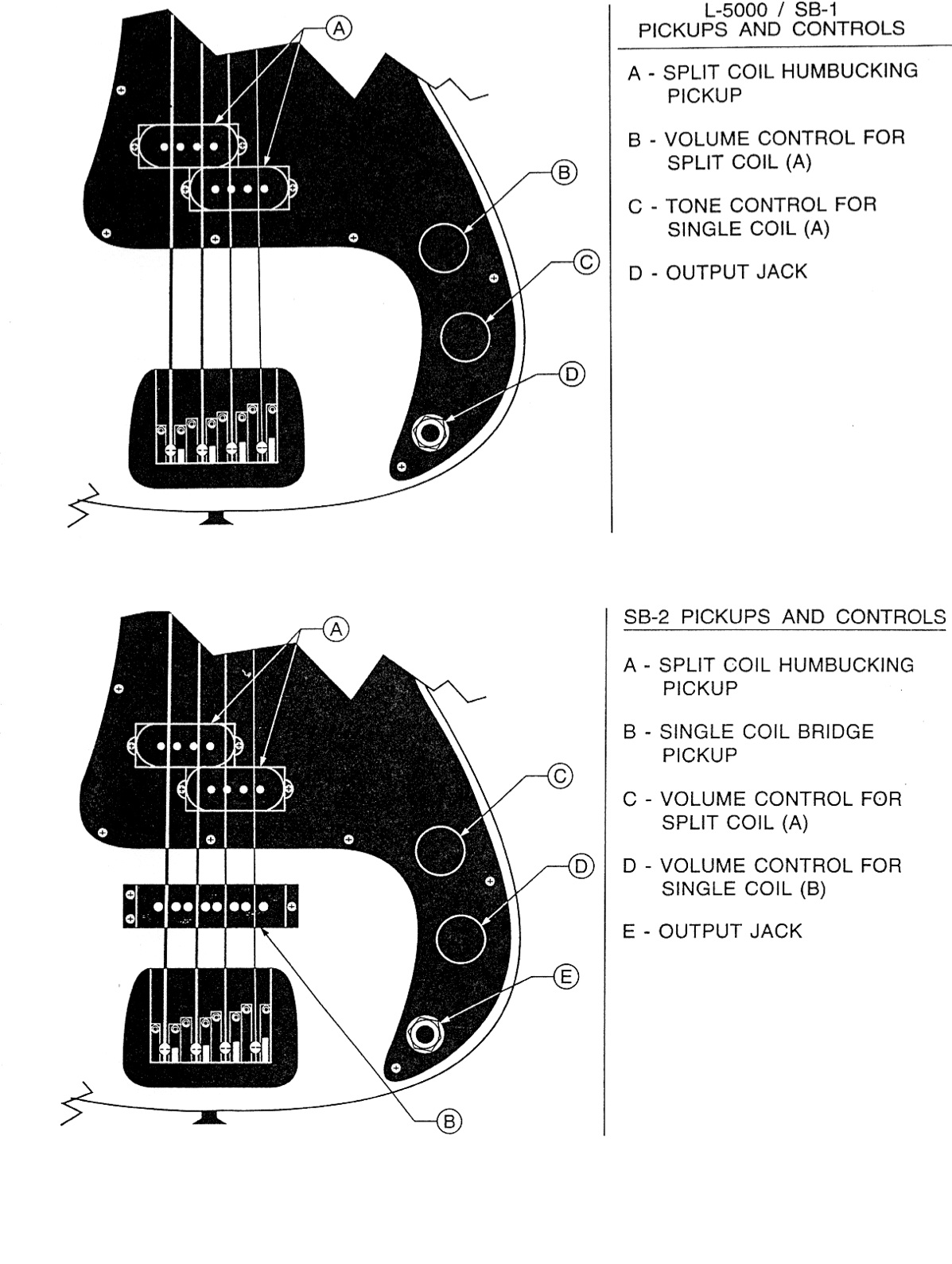 hss strat wiring diagram 3 phase variac g l diagrams and schematics full sized image is 370kb