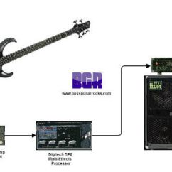 Guitar Rig Diagram Craftsman Chainsaw Carburetor Bass Gear Diagrams Rocks Showing The Full Signal Path
