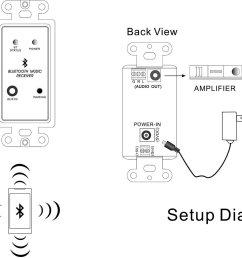 bluetooth ceiling speakers installation diagram [ 1460 x 1000 Pixel ]
