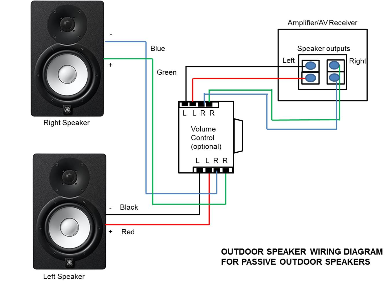 home theater wiring speakers in series