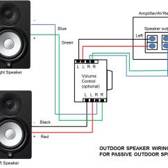 Home Speaker Wiring Diagram Cn Molecular Orbital 321 Bose Theater