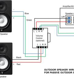 321 bose wiring diagram home theater wiring diagram wiring bose surround sound wiring diagram bose surround sound wiring diagram [ 1347 x 984 Pixel ]