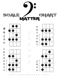 Free Bass Charts