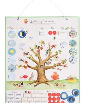 Calendario delle stagioni