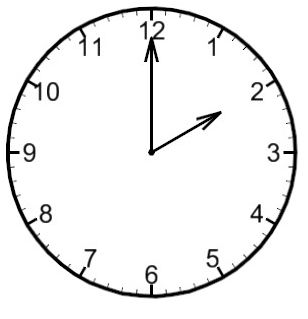 Solved Suppose The Tip Of The Minute Hand Of A Clock Is 3