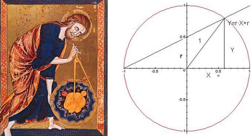 גאונות מתמטית שהופכת לבנאליזציה לאומית