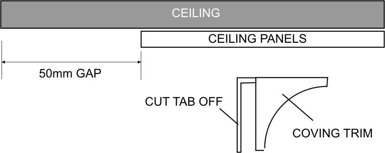 Ceiling Panel Coving Trim