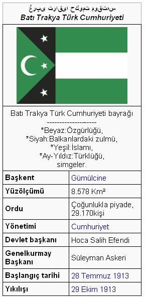 Tarihimiz | Batı Trakya Türk Cumhuriyeti