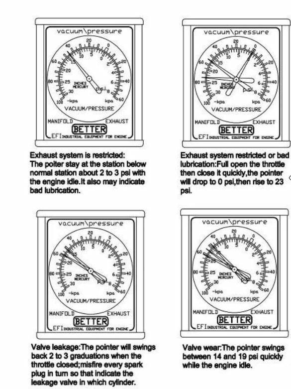 BAT TECH Engine Fuel System & Exhaust System Test Kit [BT
