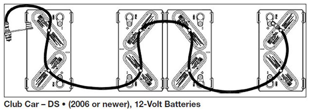48v Club Car Battery Wiring Diagram 1987 Club Car Wiring