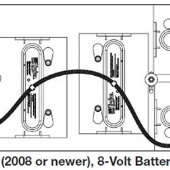 Club Car Golf Cart Wiring Diagram For Batteries Ignition System Troubleshooting Trojan Hydrolink Watering To 48v Kit 179 95 Additional Info