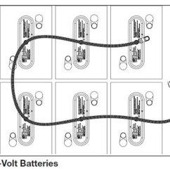 2002 Gas Ezgo Txt Wiring Diagram Jeep Wrangler Tj Sound Bar Ez Go Battery Great Installation Of Todays Rh 1 12 1813weddingbarn Com Golf Cart 48v