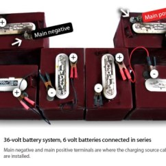 Club Cart Battery Wiring Diagram Rheem Ac Golf Frame Toyskids Co Using The Life Saver Electronic Device Drawing Outline