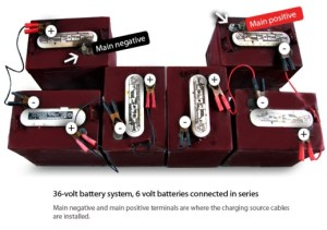 Using the Battery Life Saver electronic device