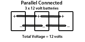 How many volts is my battery?