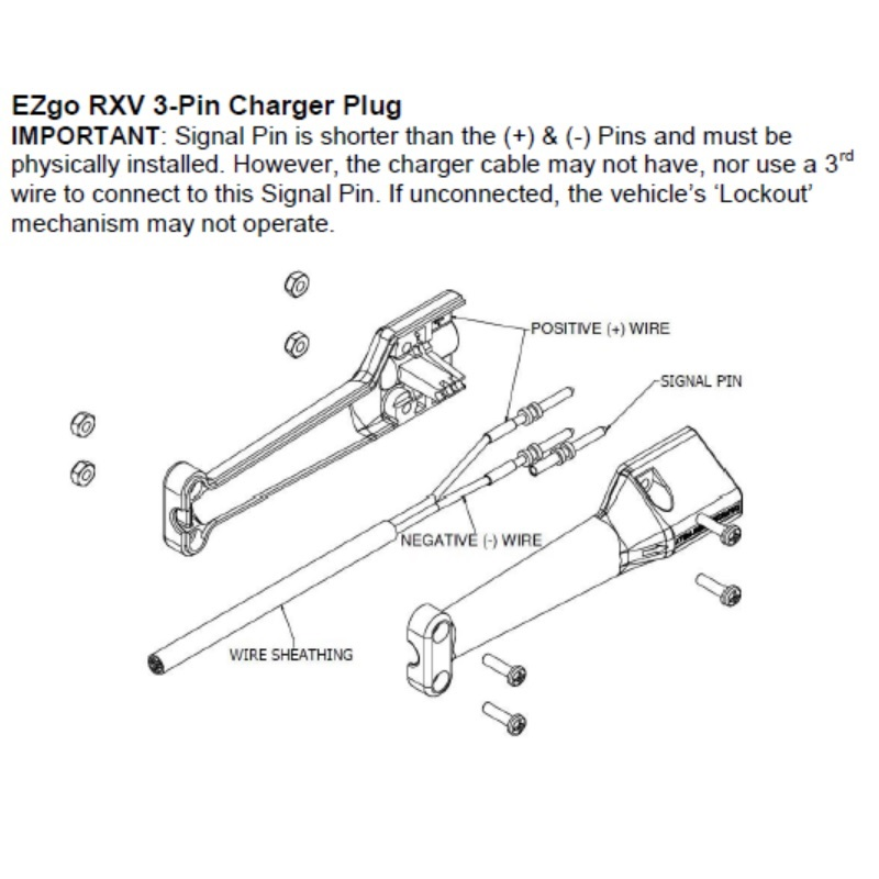 Ez Go Golf Cart Battery Charger Wiring Diagram
