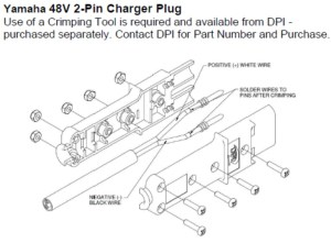 Golf Cart Charger Plug  Yamaha 2 Pin (Nabson Plug)  Battery Pete