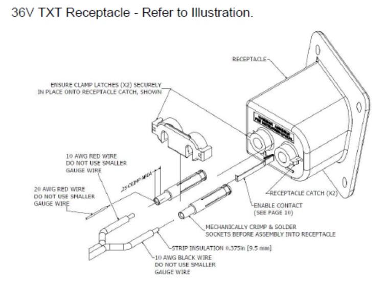 99 Club Car Golf Cart Wiring Diagram Golf Cart Charger Receptacle Ezgo Txt Medalist Models 1996
