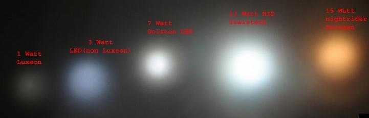 Flashlight Cree XRE 7W 200 Lumens Super High  Flux Tactical LED Flashlight