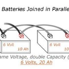 Boat Multiple Battery Wiring Diagrams Semi Auto Pistol Parts Diagram Understanding Configurations | Stuff