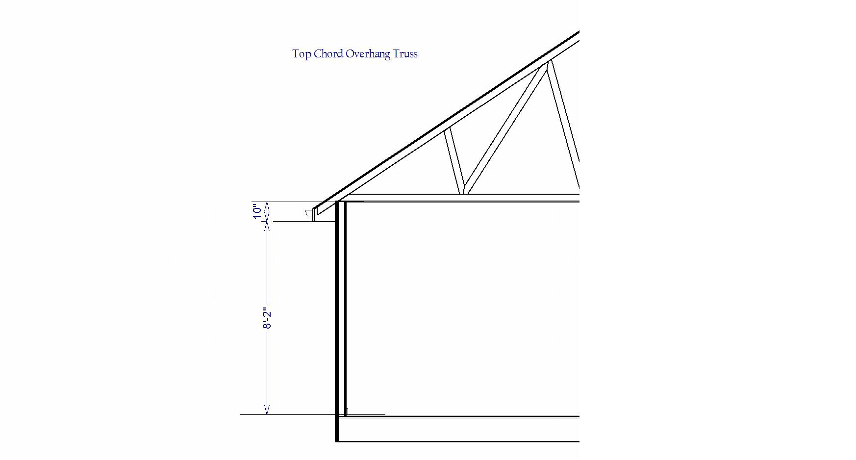 Why We're Different: Roof Trusses