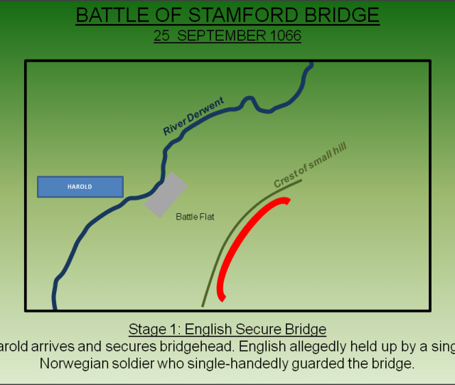 The Time Harold Came To Stamford Bridge Is Unknown But He And His Forces Crossed The River Derwent Some As The Name Of The Battle Strongly Implies