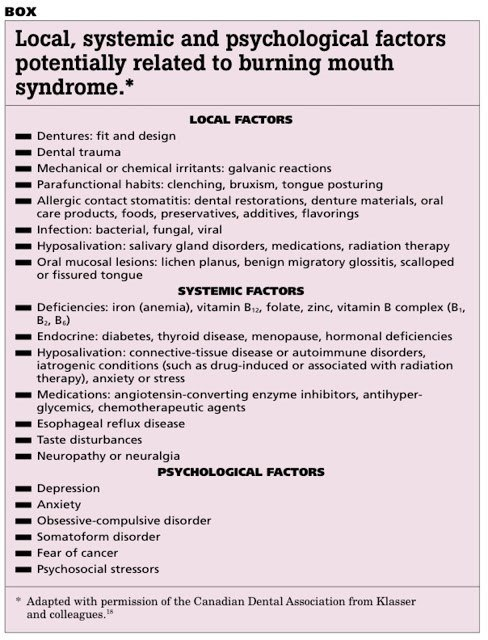 Burning Mouth Syndrome (BMS)