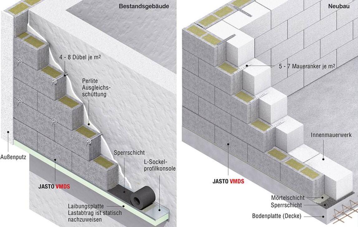 Fassadendämmung Mineralwolle Wlg 0301505