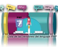 Lista de las versiones del lenguaje PHP