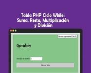 Tabla PHP Ciclo While Suma, Resta, Multiplicación y División