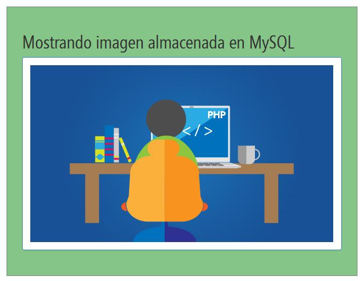 Mostrando imagen almacenada en MySQL