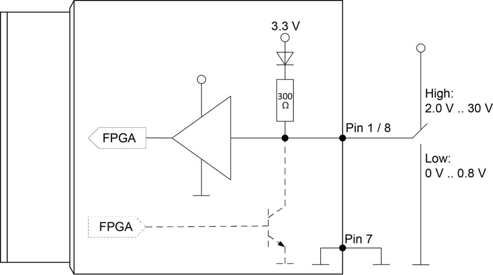 medium resolution of gpio wiring diagrams