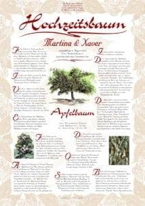 23120101 Apfelbaum Baum der Liebe  Lebensbaum Geburtstag Taufe Hochzeit Baumkreis
