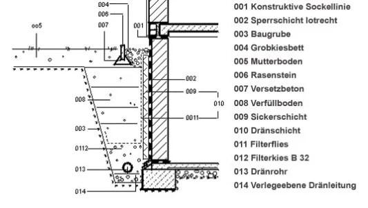 Nichtdrckendes Wasser  Mauerwerk  Keller  Baunetz_Wissen