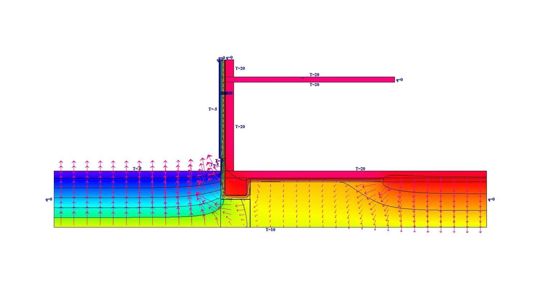 Dämmung Erdberührter Bauteile | Bauphysik | Wärmeschutz | Baunetz_Wissen