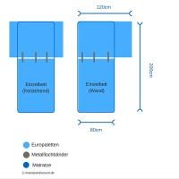 Anleitung fr ein Bett aus Europaletten  Bauplan