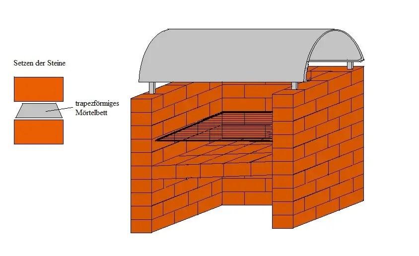 Pizzaofen Bauanleitung mit Bauplan