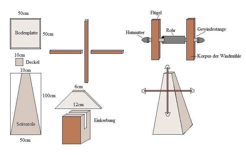 Bauanleitung Windmühle Mit Bauplan