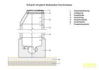 Schacht - Betonfertigteil (gleich bleibender Durchmesser ...