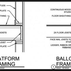 Balloon Framing Diagram Cat 5 Telefon 3 Bay Area Retrofit