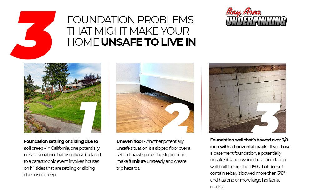 3 foundation problems infographic