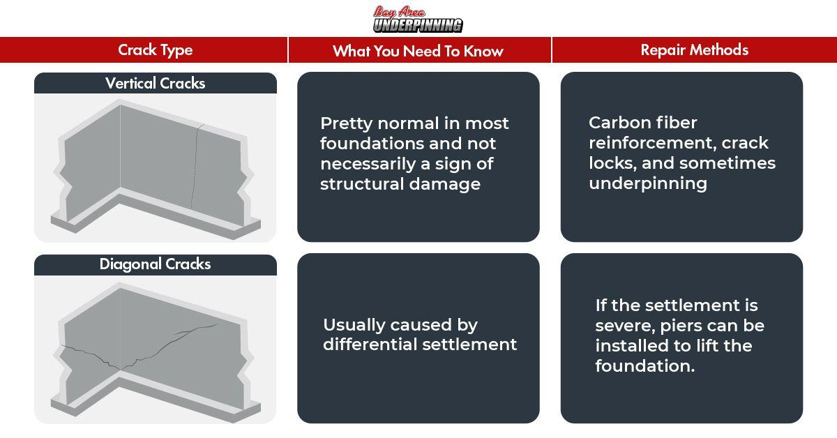 foundation crack infographic 1