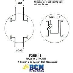 Ct Electric Meter Wiring Diagram Guitar 5 Way Switch Socket All Data Schema Base