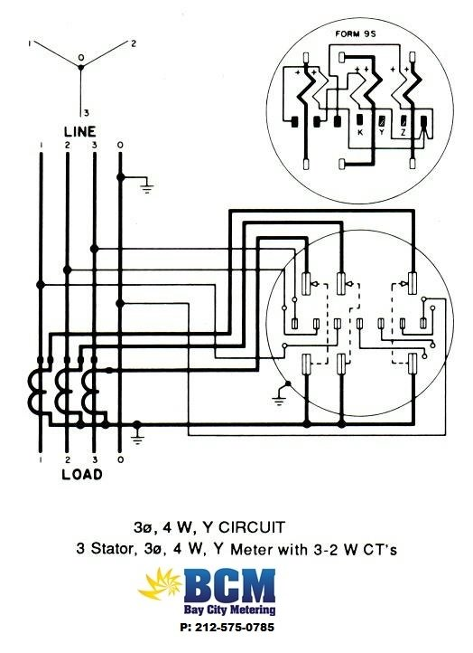 Electric Meter Form Wiring Diagrams Meter Socket Diagram
