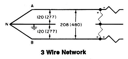 Lighting Maintenance Forms besides Wiring Diagram 3 Way Light Switch In Middle further Hofner Wiring Diagram as well Kitchen Lighting Electrical Plan also Pool Sub Panel Wiring Diagram. on pool light wiring diagram