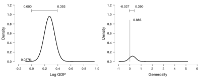 Preprint: A Tutorial on Bayesian Multi-Model Linear Regression with BAS and JASP