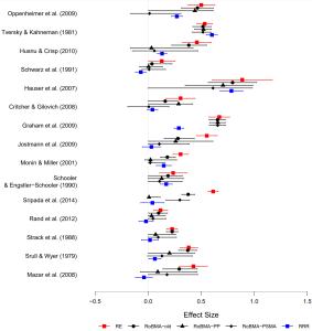 Preprint: No Need to Choose: Robust Bayesian Meta-Analysis With Competing Publication Bias Adjustment Methods