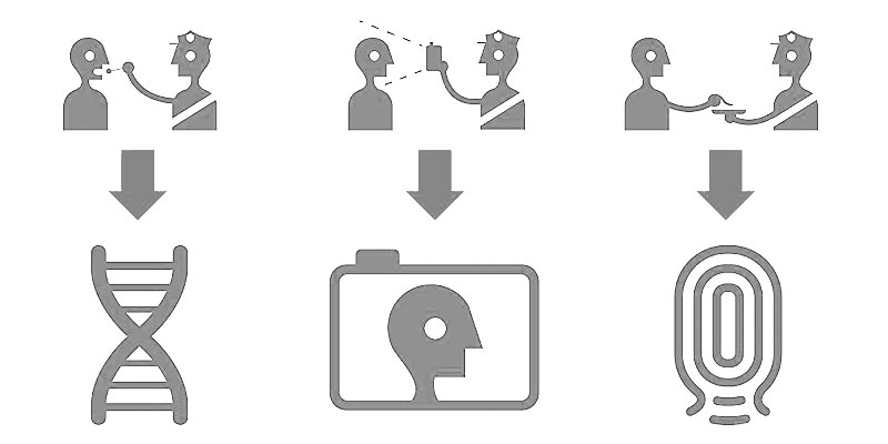 Biometric Identification for Law Enforcement Agencies