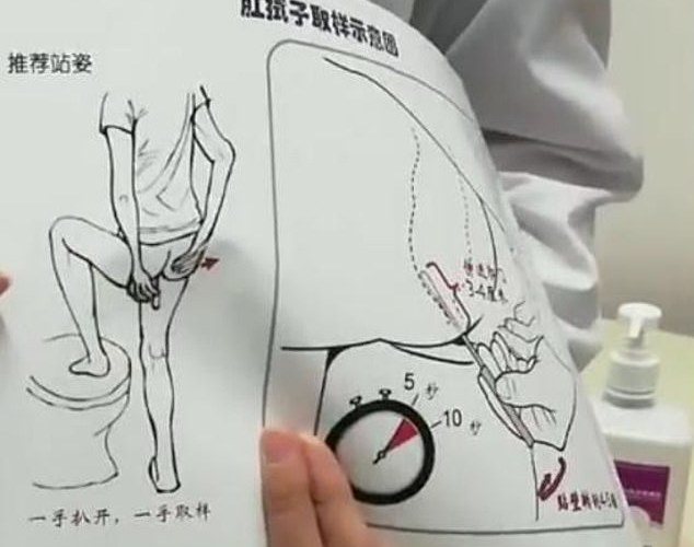 China: Come here, we have to swab your anal cavity for COVID-19