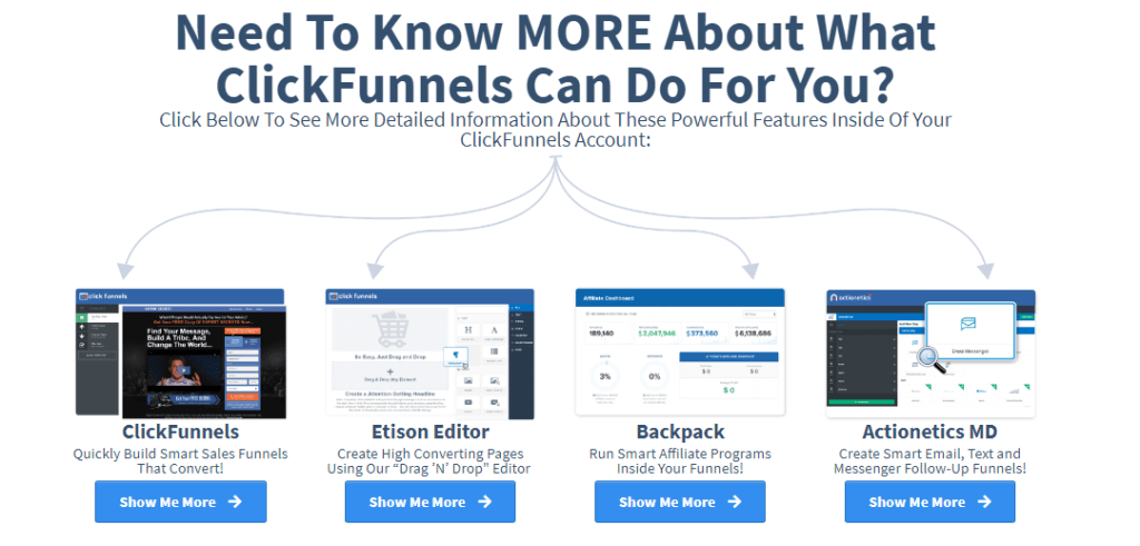 What Can ClickFunnels Do